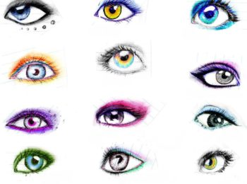 Форма глаз по знаку Зодиака