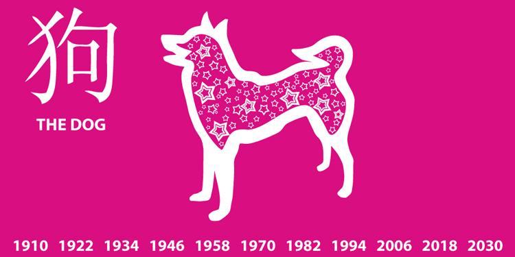 Знак зодиака Собака