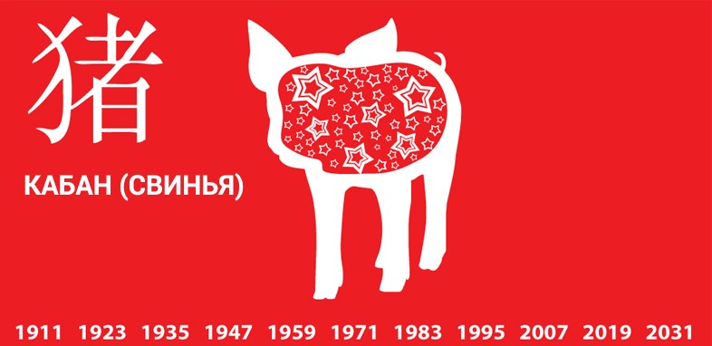 Знак зодиака Кабан (Свинья)