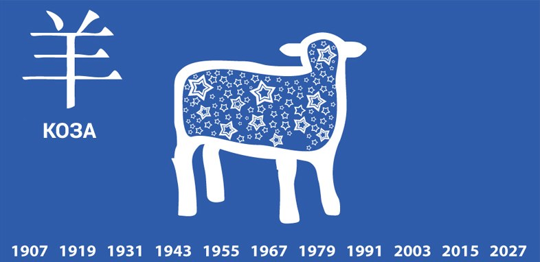 Знак зодиака Коза