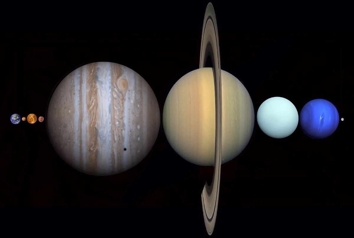 Планеты в знаках Зодиака