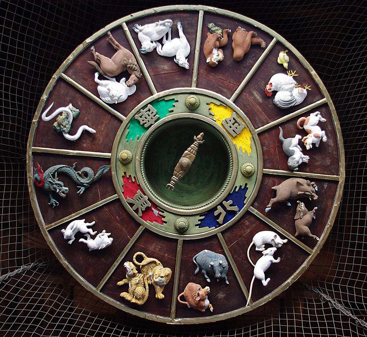 Восточный гороскоп на месяц апрель