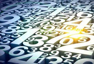 Нумерология дней недели