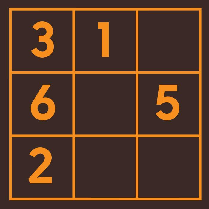 Ведический числовой гороскоп